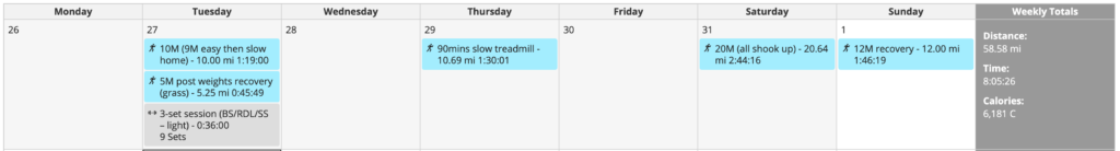 just shy of 60 miles and back to weights too – that's a good week