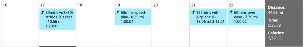 slightly more motivated this week but by jingo that's a lot of treadmill miles... even for me
